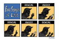 Five Stages of Loss